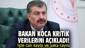 Türkiye'de can kaybı sayısı 4 bin 276'ya yükseldi